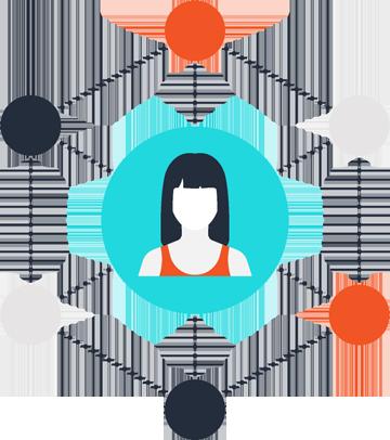 Social media linkbuilding